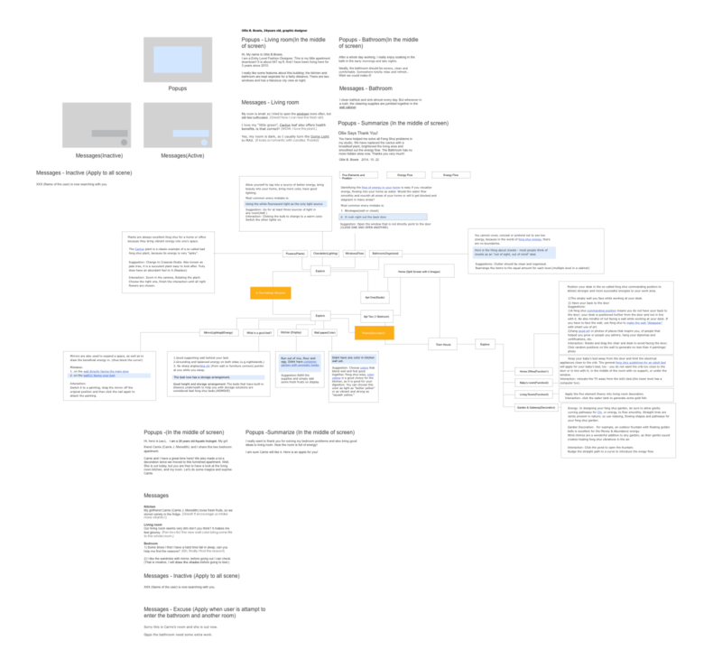 Experience Sitemap: Real-Time Fengshui